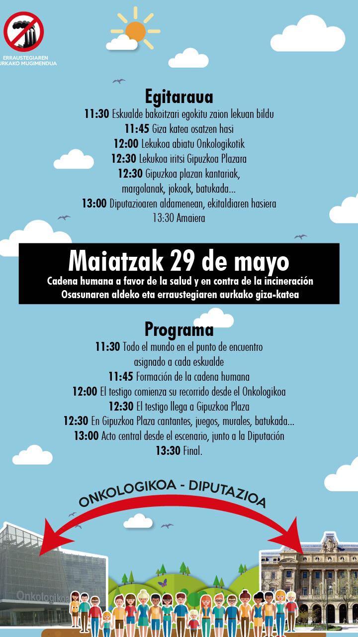 29 de mayo, cadena humana a favor de la salud y contra la incineración: programa y avisos desde la organización del evento